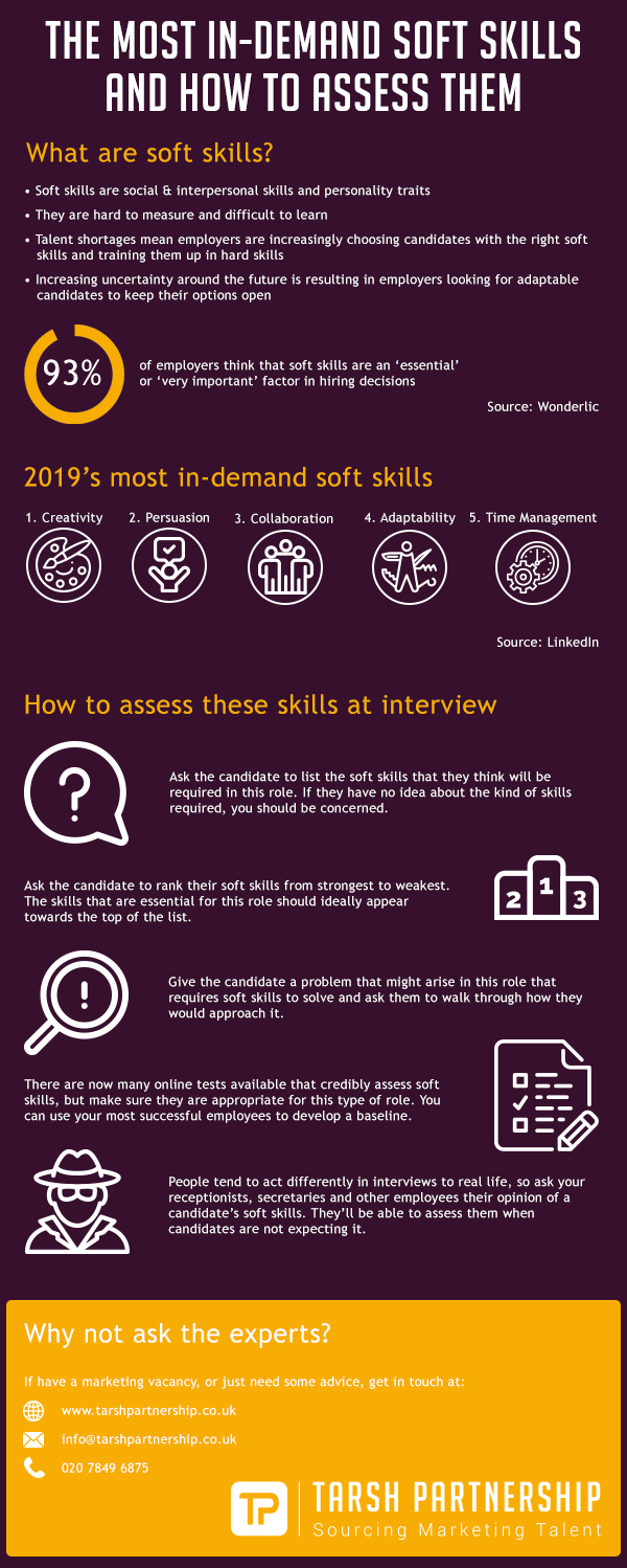 In-demand soft skills and how to assess them